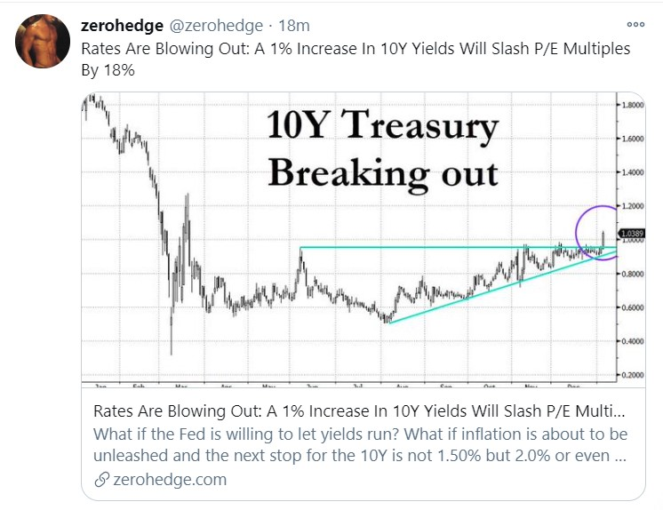 10y breaking out