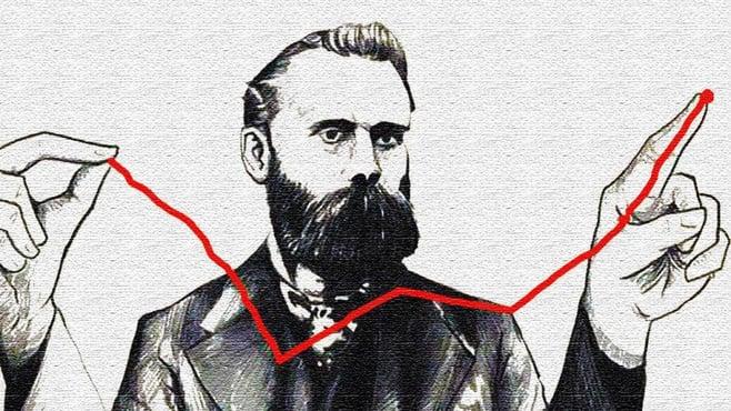 Charles Dow Theory