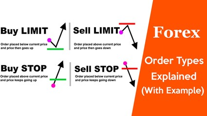 Different Forex Trading Orders Explained