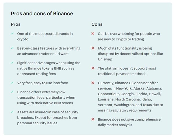 Pros and Cons of Binance