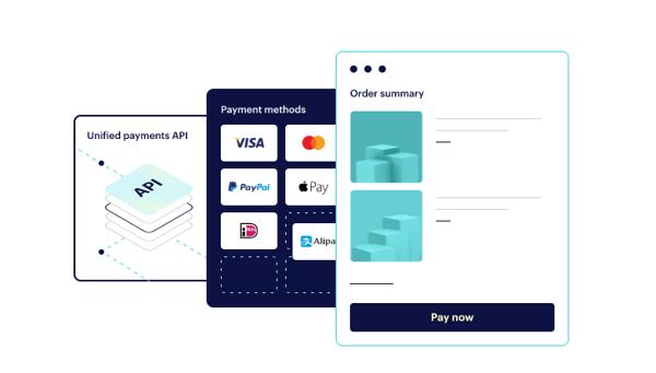 Checkout.com API