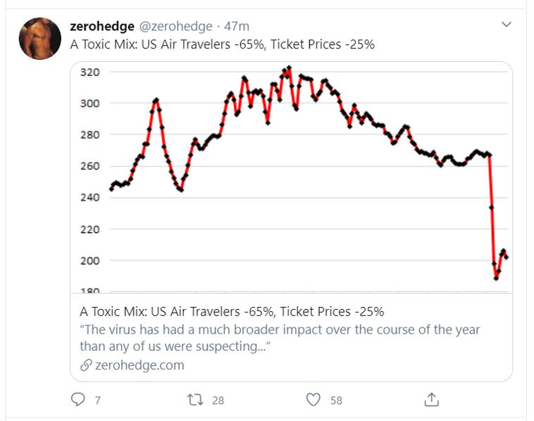 air travelers_tweet