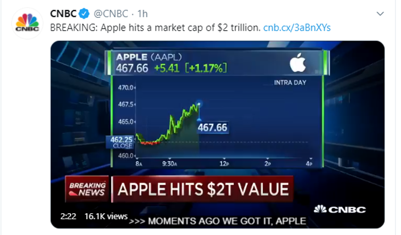 apple 2 trillion