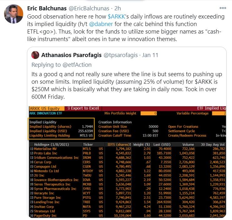 ark flows vs implied liqudity_tweet