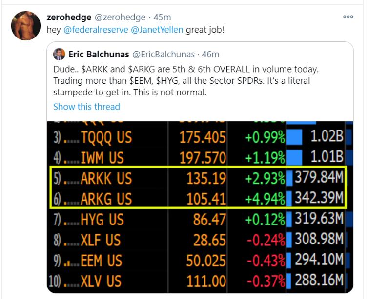 ark tweet