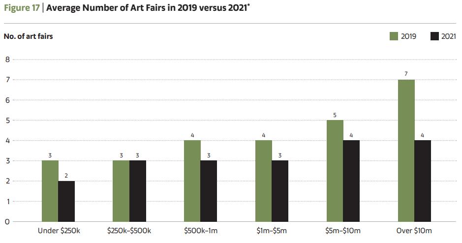 arts fairs h2