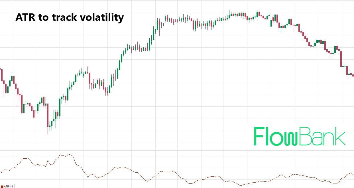 atr volatility