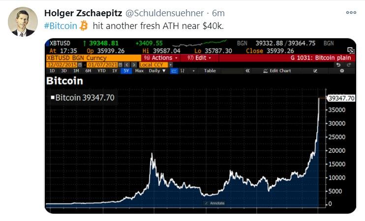 bitcoin 40k