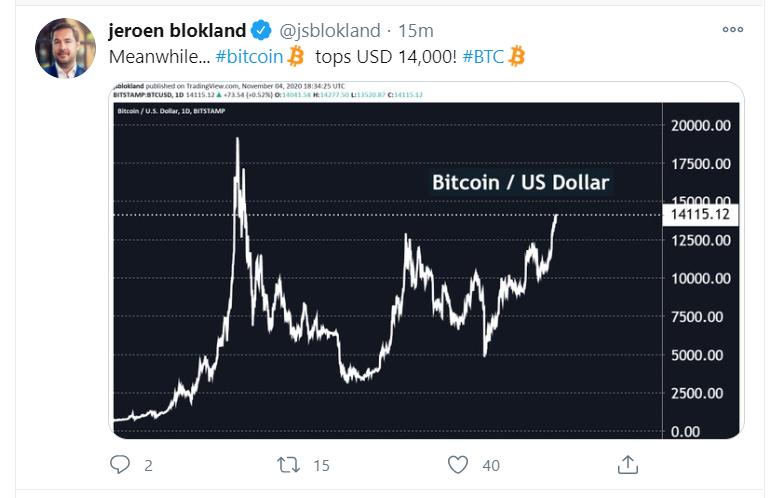 bitcoin_14 000_tweet