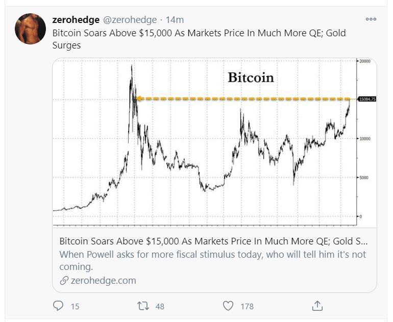 bitcoin_tweet 15000