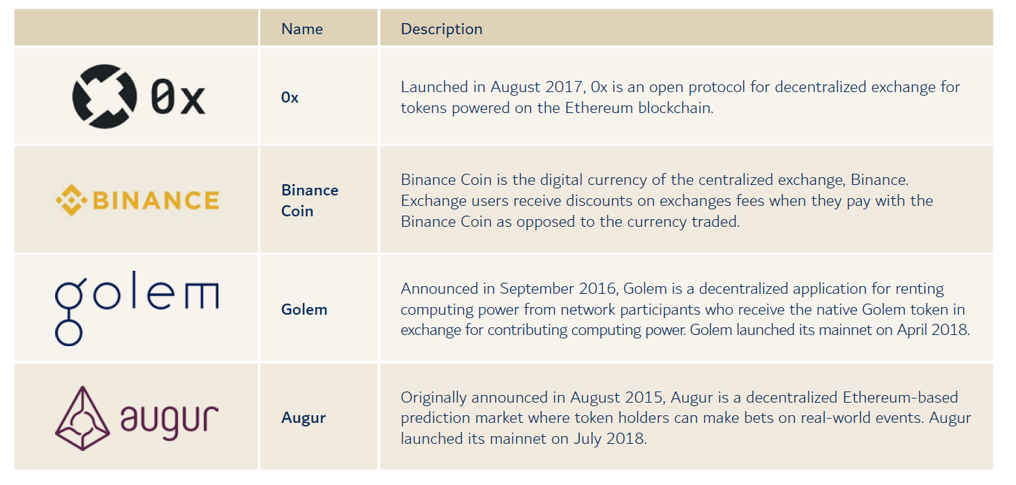 blockchain part 4
