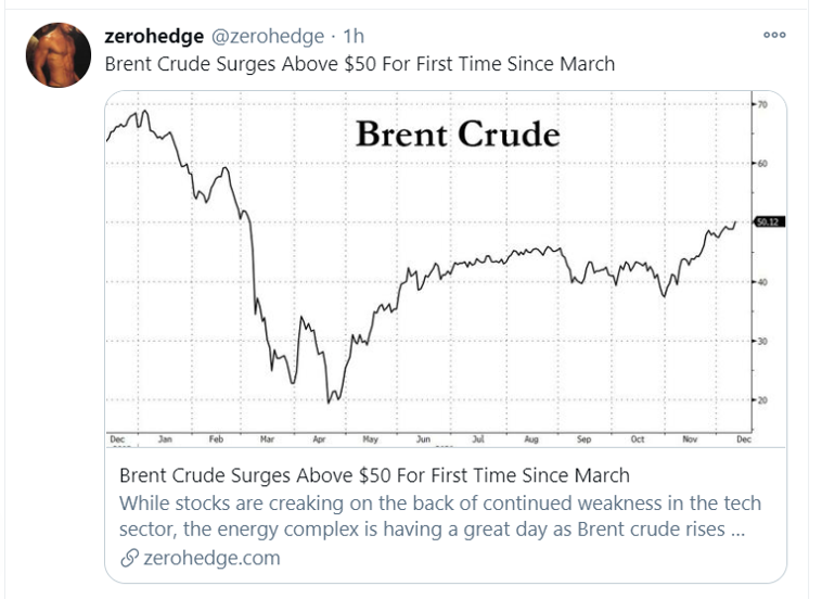 brent crude_tweet