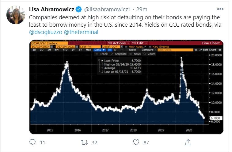 ccc yield