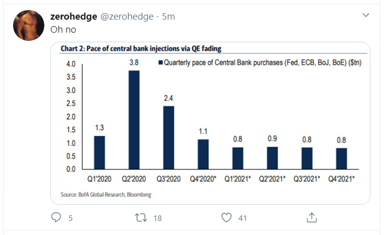 central banks QE_tweets