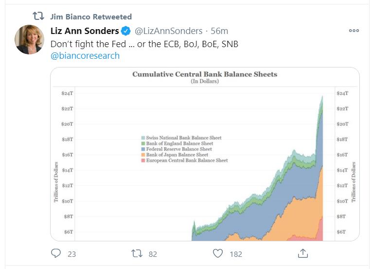 central banks_tweet