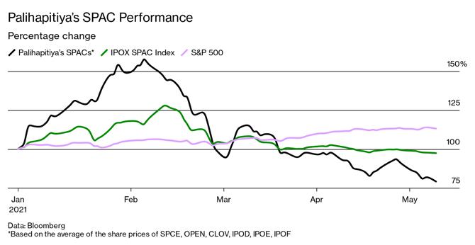 chmath spac IPOs in 2021