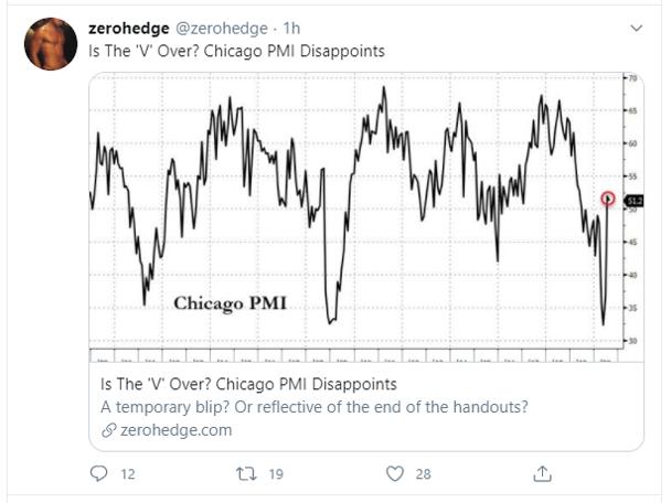 chicago pmi