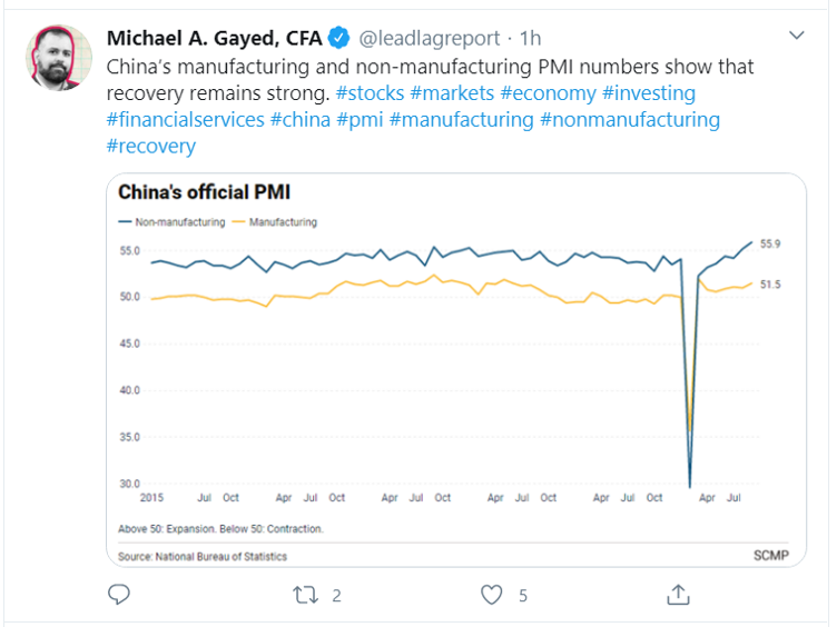 china manufacturing_tweet
