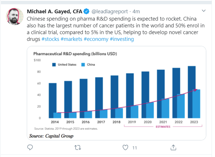 china spending_tweets