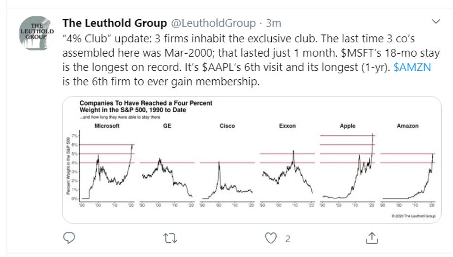 club 4_tweet