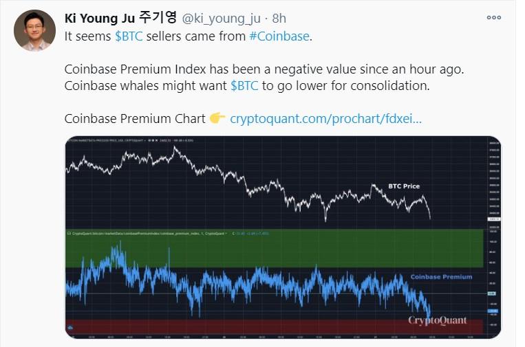 coinbase premium index_tweet