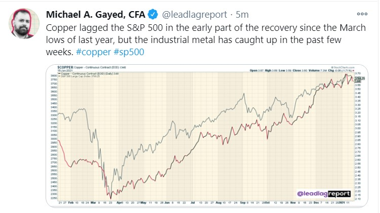 copper catch up_tweet