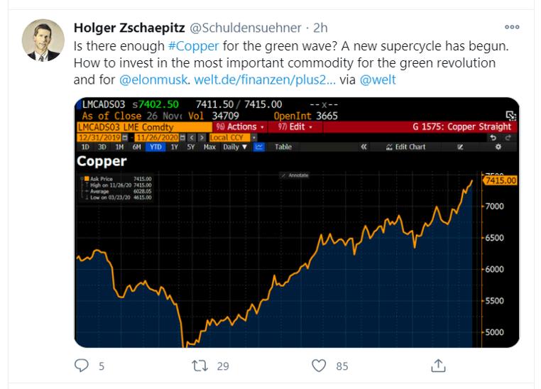 copper tweet 27 nov