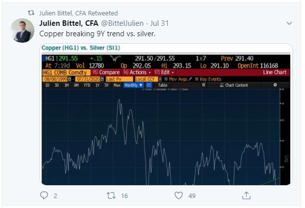 copper vs silver-1