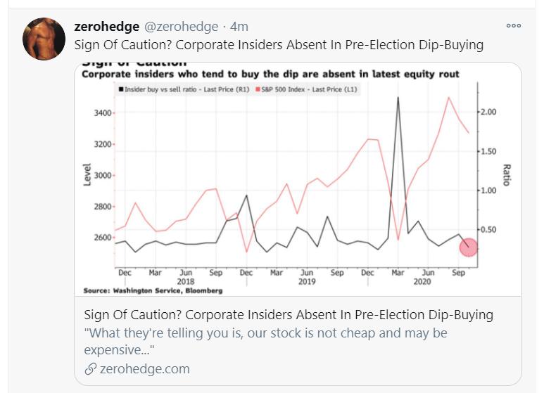 corp insider tweet