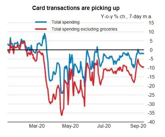 credit card swipes