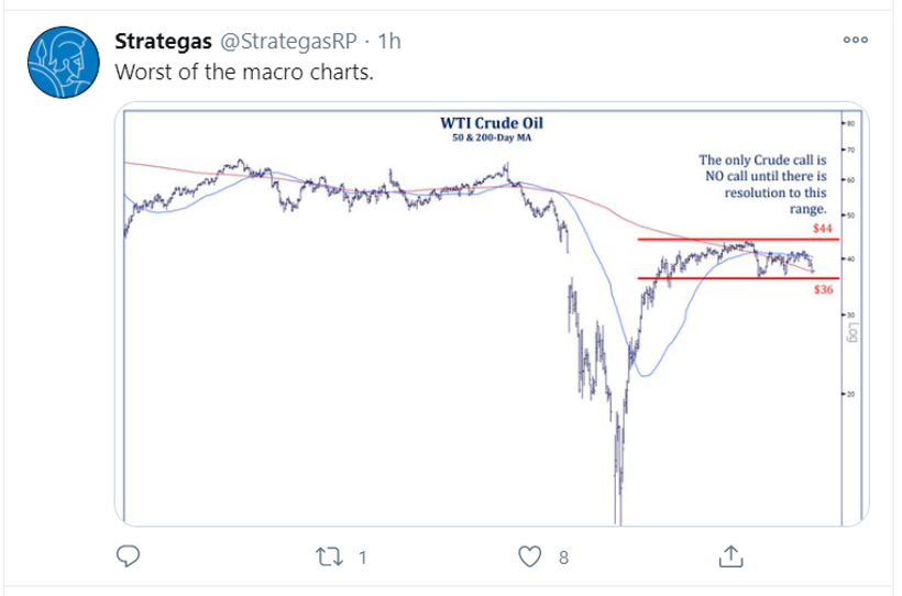 crude oil tweet