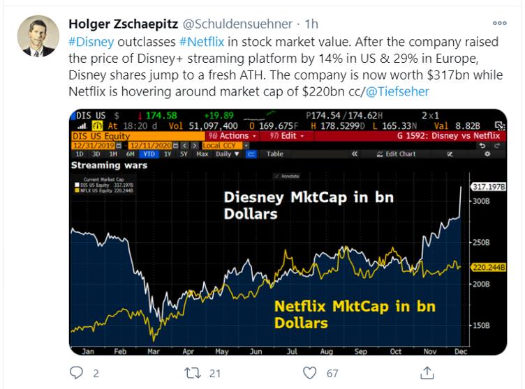 disney netflix tweet
