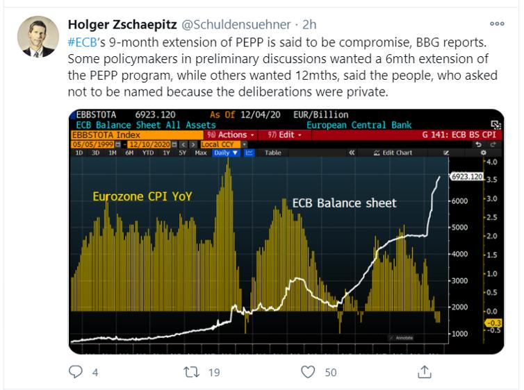 ecb cpi_tweet
