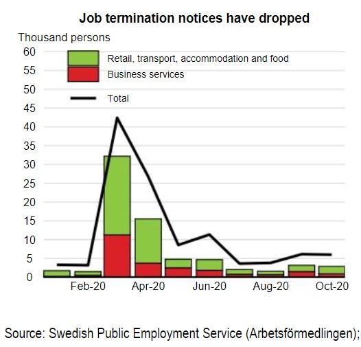 employment sweden