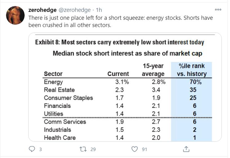 energy short weet