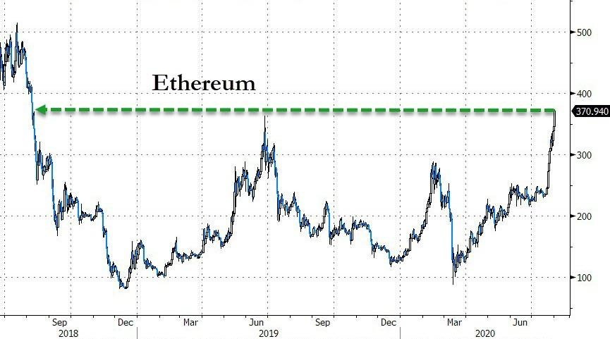 ether 400
