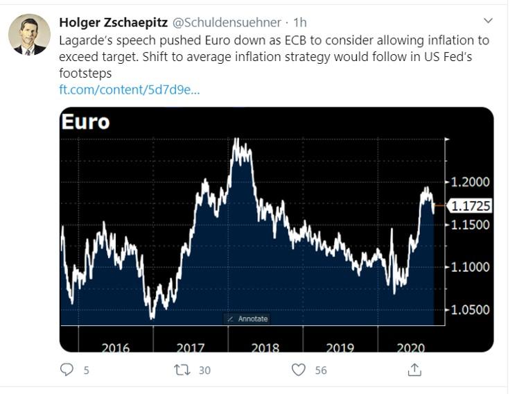 euro holger z