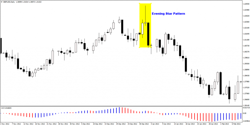 evening star rejection