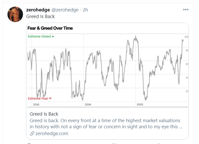 fear and greed over time _tweet