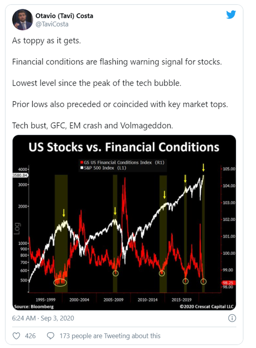 fin conditions