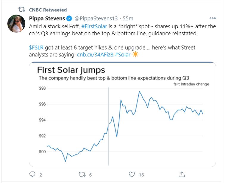 first solar_tweet