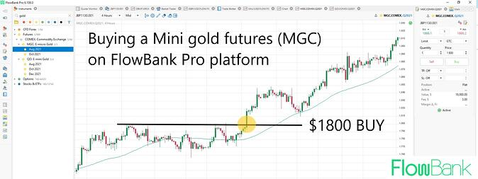 futures trade example on FlowBank