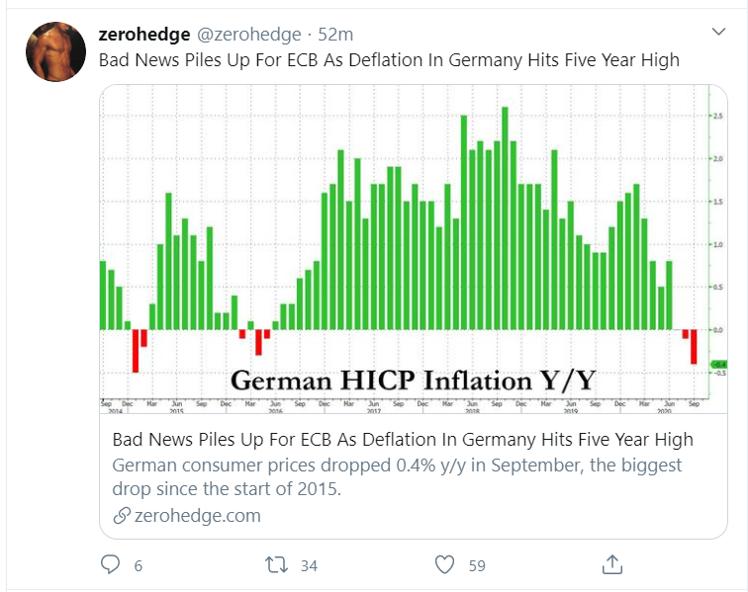 german inflation_tweet