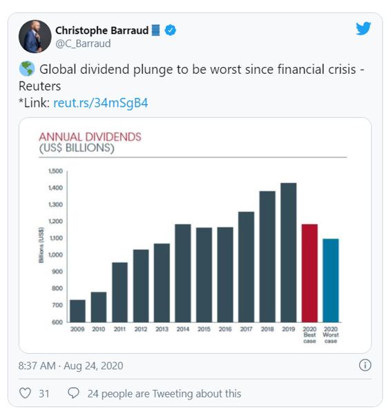 global dividends-1