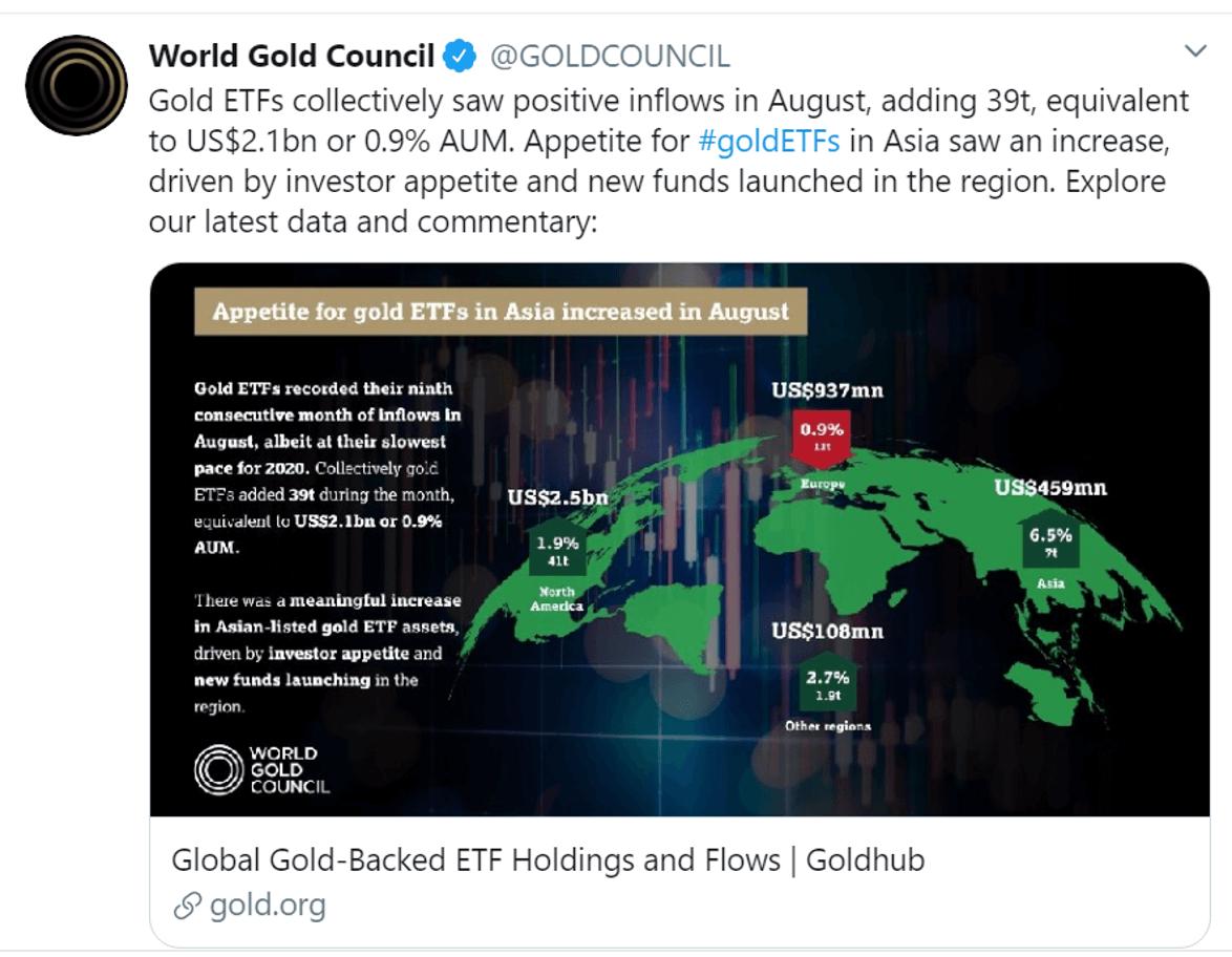 gold etf tweet