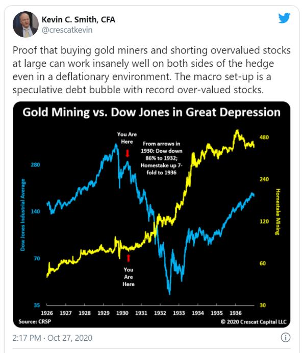 gold miners_tweet 2