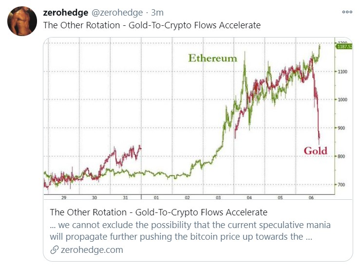 gold to crypto flows_tweet