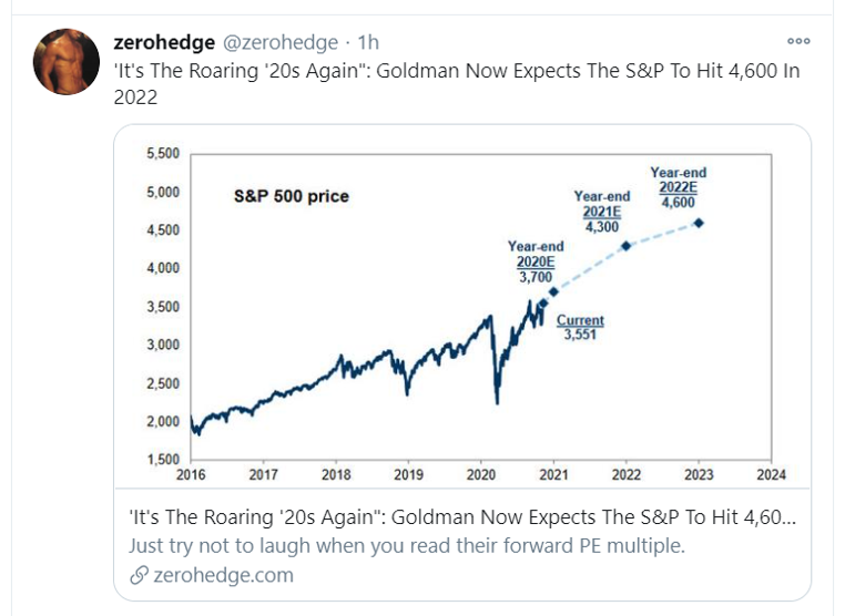 goldman 2022 target_tweet