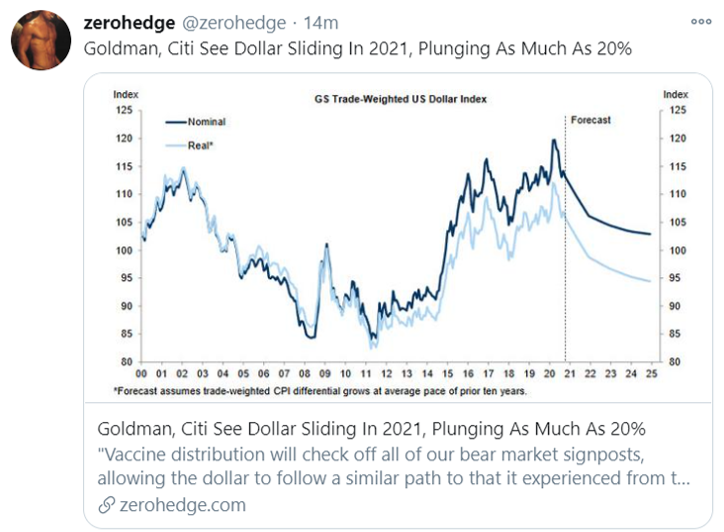goldman citigroup dollar_tweet