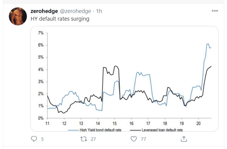 high yield default_tweet